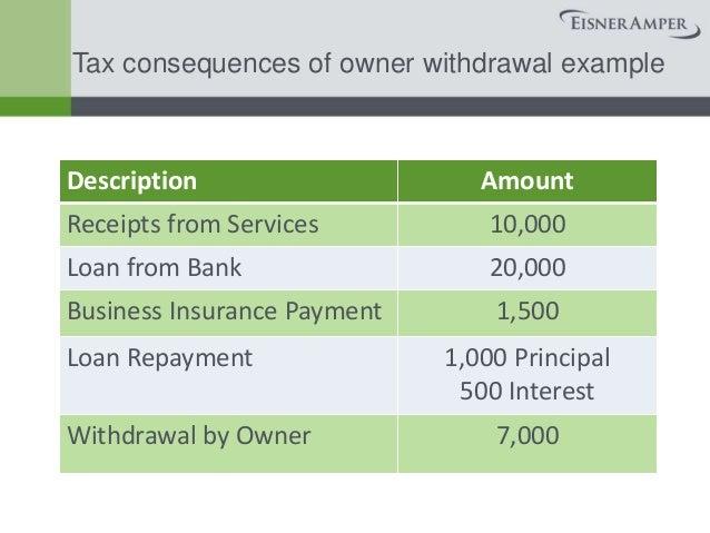 Cash loans banks picture 1