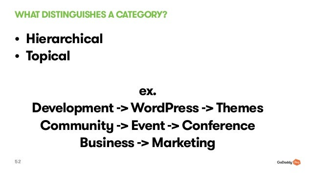 WHAT DISTINGUISHES A CATEGORY? 52 • Hierarchical • Topical  ex.  Development -> WordPress -> Themes Community -> Event -...