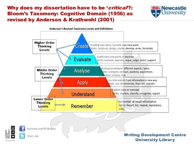 what is a dissertation SlideShare