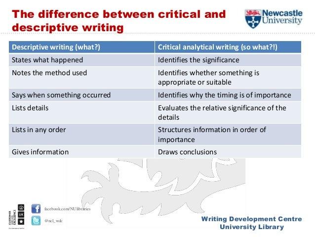 cquniversity literature review