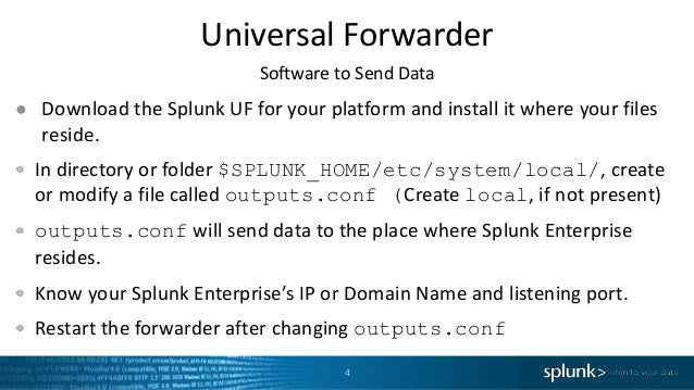 Getting Data into Splunk