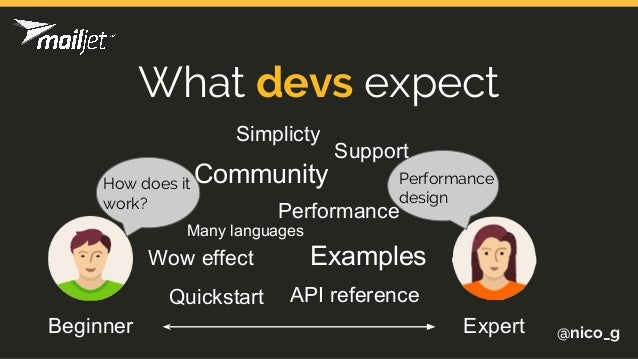 What devs expect @nico_gBeginner Expert How does it work? Performance design Performance Many languages API reference Comm...