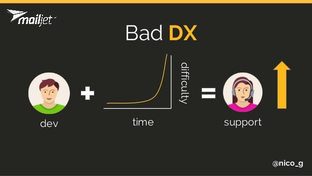 @nico_g time difficulty supportdev Bad DX