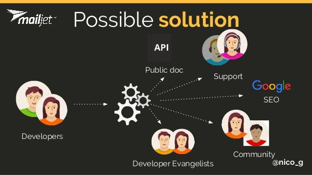 Possible solution @nico_gDeveloper Evangelists Support Public doc Community Developers SEO