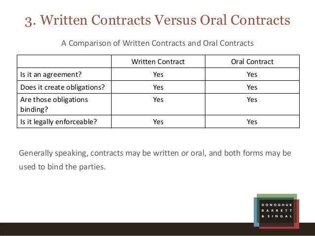 「oral contract」の部分一致の例文検索結果