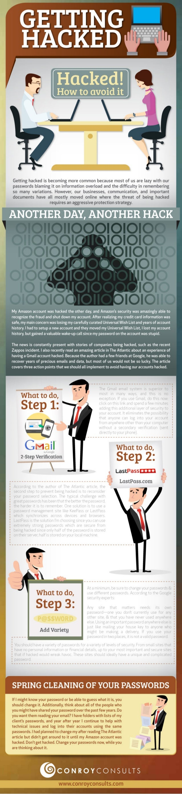 Getting Hacked Infographic by Conroy Consults for Law Firm Website
