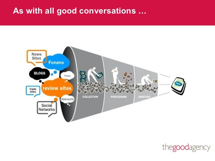 As with all good conversations …