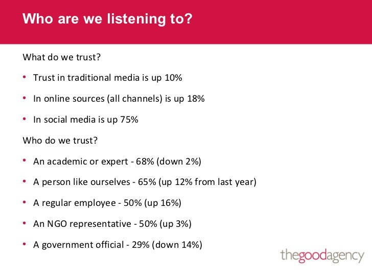 Who are we listening to?What do we trust?• Trust in traditional media is up 10%• In online sources (all channels) is up 18...