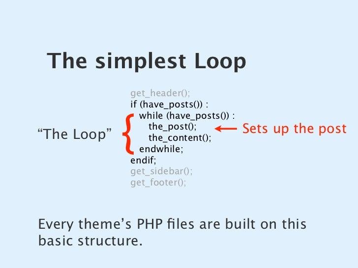 The simplest Loop              get_header();              if (have_posts()):                 {                 while (hav...
