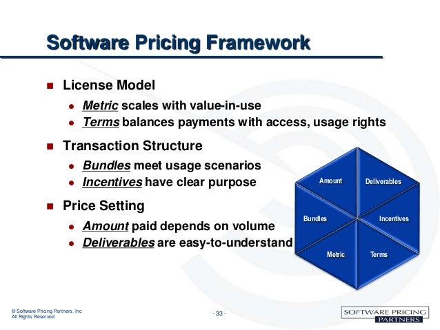 Getting Paid Fairly From Software Sales In Integrated Systems