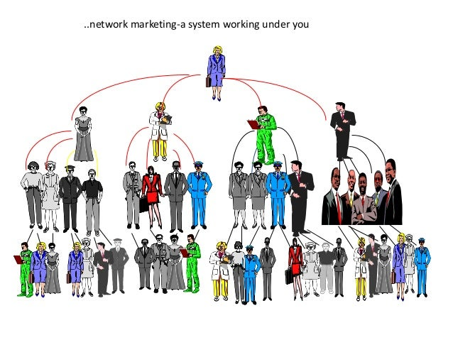 Getting People Into Network Marketing