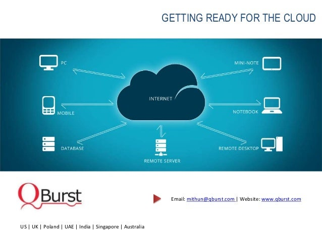 GETTING READY FOR THE CLOUD                                                          Email: mithun@qburst.com | Website: w...