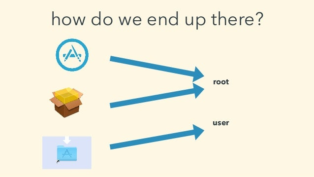 root application store