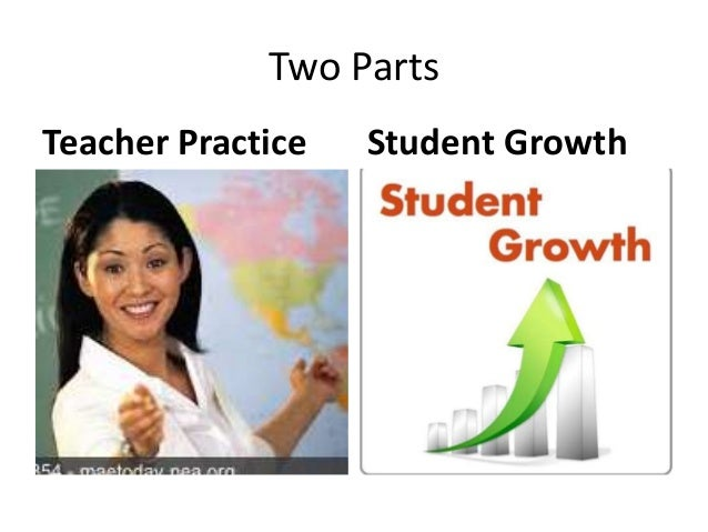 a research about the teacher appraisal system Executive dean for research and evaluation   a teacher evaluation system attitude scale  the instructional performance evaluation and growth system instrument.