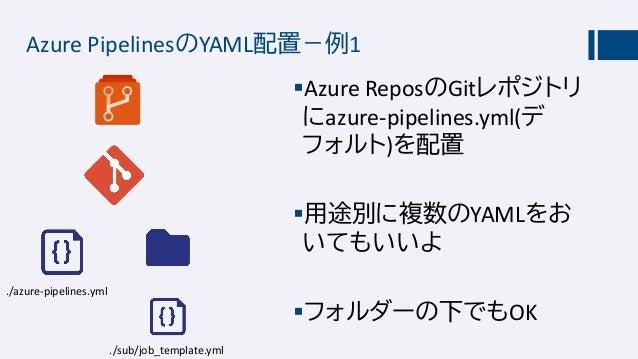 Azure PipelinesのYAML配置 – Templateを使用 ./azure-pipelines.yml ./sub/job_template.yml YAMLファイルの一部をテ ンプレートとして切り出し 別フォルダーに格納して...