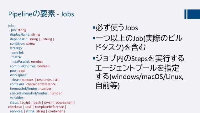 Pipelineの要素 – Deployment Job jobs: - deployment: string displayName: string pool: name: string demands: string | [ string ...