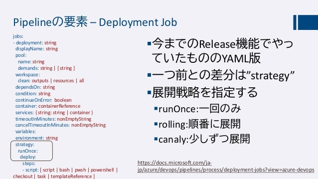 Pipelineの要素 – Server Job jobs: - job: string timeoutInMinutes: number cancelTimeoutInMinutes: number strategy: maxParallel...