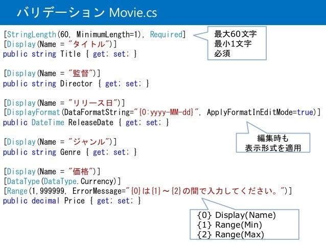 "[StringLength(60, MinimumLength=1), Required] [Display(Name = ""タイトル"")] public string Title { get; set; } [Display(Name = ""..."