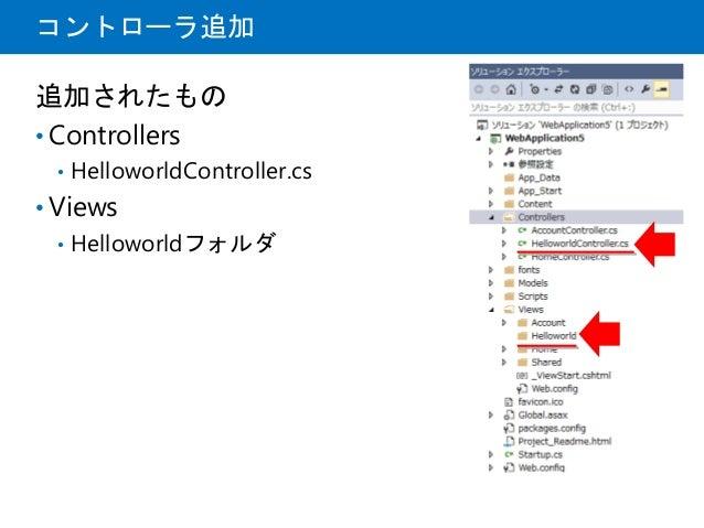 追加されたもの • Controllers • HelloworldController.cs • Views • Helloworldフォルダ コントローラ追加