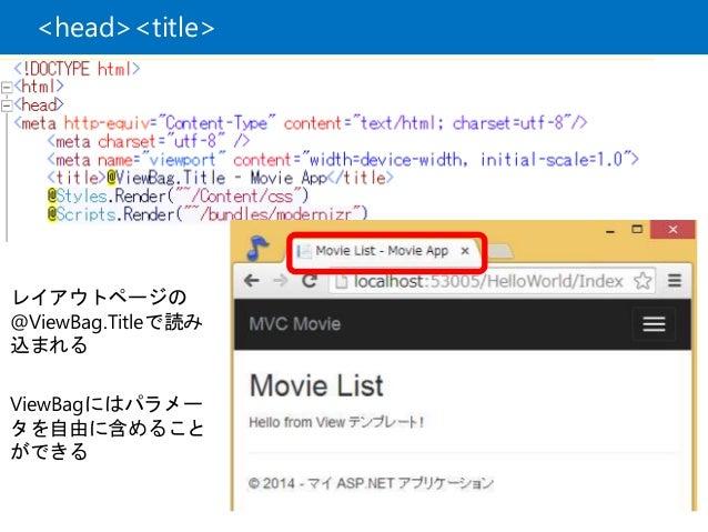 <head><title> レイアウトページの @ViewBag.Titleで読み 込まれる ViewBagにはパラメー タを自由に含めること ができる