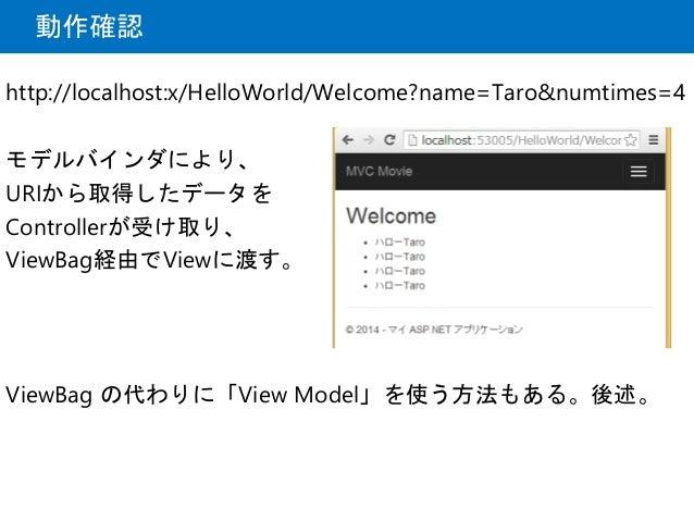 動作確認 http://localhost:x/HelloWorld/Welcome?name=Taro&numtimes=4 モデルバインダにより、 URIから取得したデータを Controllerが受け取り、 ViewBag経由でViewに...