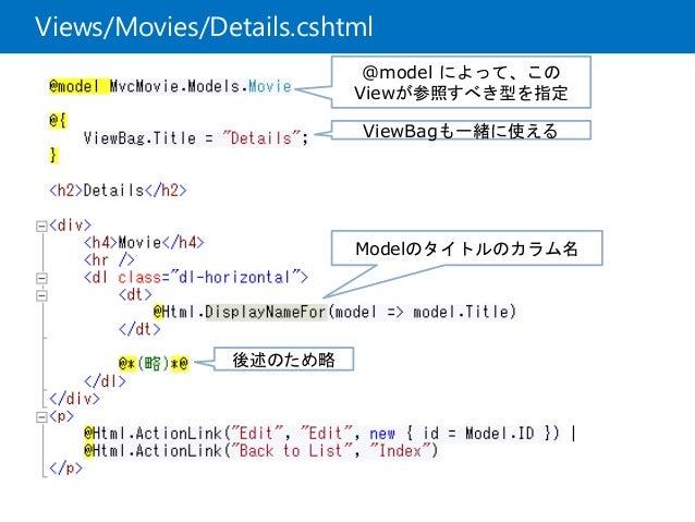 Views/Movies/Details.cshtml @model によって、この Viewが参照すべき型を指定 後述のため略 Modelのタイトルのカラム名 ViewBagも一緒に使える