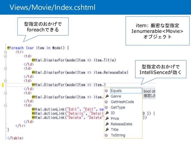 Views/Movie/Index.cshtml item: 厳密な型指定 Ienumerable<Movie> オブジェクト 型指定のおかげで foreachできる 型指定のおかげで IntelliSenceが効く