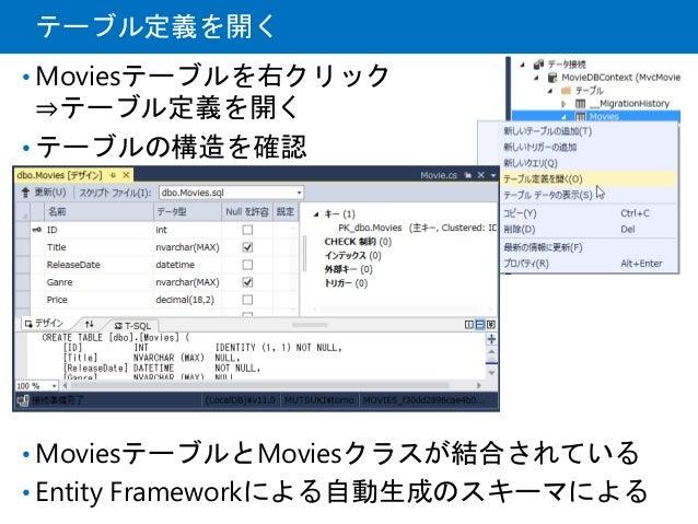 テーブル定義を開く • Moviesテーブルを右クリック ⇒テーブル定義を開く • テーブルの構造を確認 • MoviesテーブルとMoviesクラスが結合されている • Entity Frameworkによる自動生成のスキーマによる