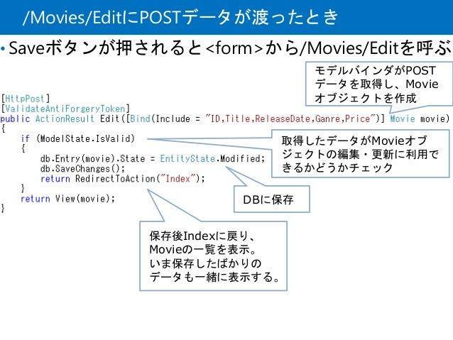 /Movies/EditにPOSTデータが渡ったとき • Saveボタンが押されると<form>から/Movies/Editを呼ぶ モデルバインダがPOST データを取得し、Movie オブジェクトを作成 取得したデータがMovieオブ ジェク...
