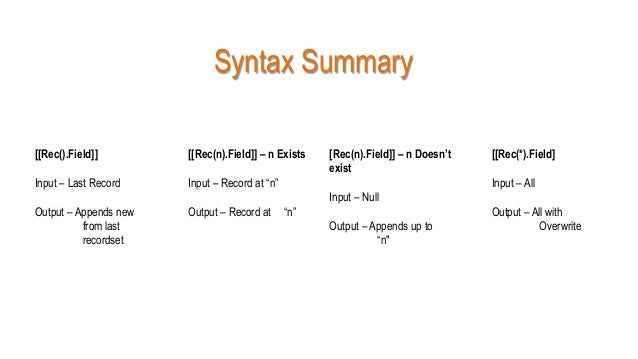 """Syntax Summary [Rec(n).Field]] – n Doesn't exist Input – Null Output – Appends up to """"n"""" [[Rec(*).Field] Input – All Outpu..."""