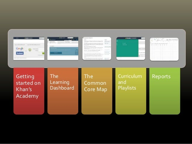 Getting started on Khan's Academy  The Learning Dashboard  The Common Core Map  Curriculum and Playlists  Reports