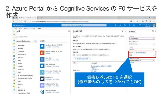 https://docs.microsoft.com/en-us/azure/cognitive-services/cognitive-services- container-support https://docs.microsoft.com...
