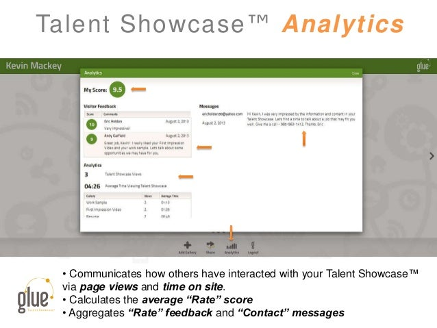 Talent Showcase™ Analytics • Communicates how others have interacted with your Talent Showcase™ via page views and time on...