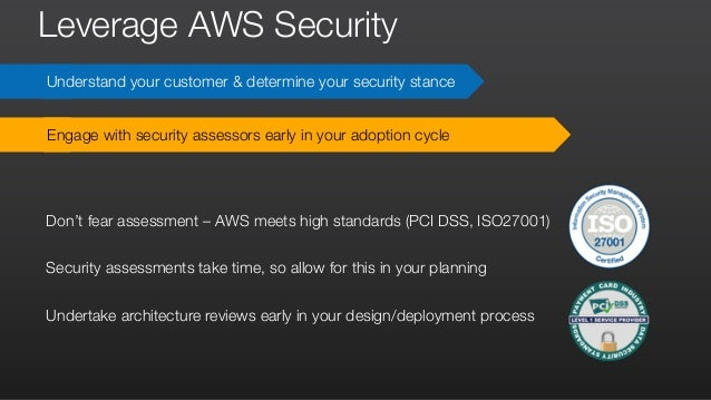 Best Practices For Getting Started With Aws