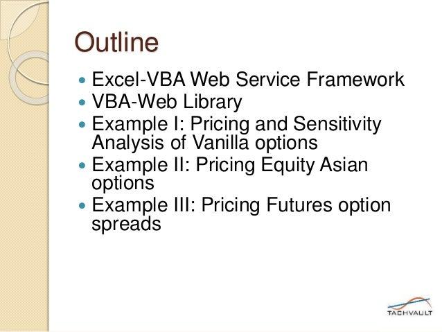 Slimblacks asian options vba code