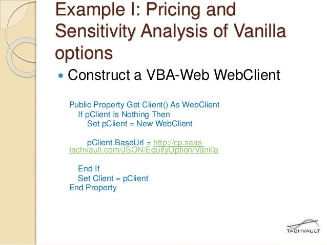 Free Trial: How to access Options Pricing?
