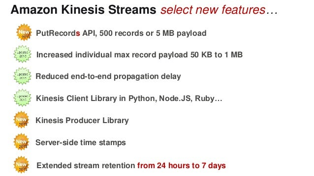 Amazon Kinesis Streams select new features… Kinesis Producer Library PutRecords API, 500 records or 5 MB payload Kinesis C...