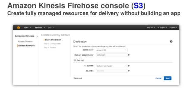 Amazon Kinesis Firehose console (S3) Create fully managed resources for delivery without building an app
