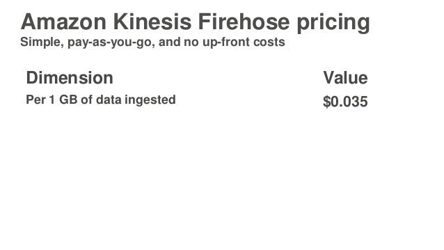 Amazon Kinesis Firehose pricing Simple, pay-as-you-go, and no up-front costs Dimension Value Per 1 GB of data ingested $0....
