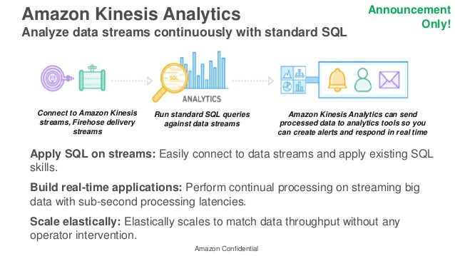 Amazon Kinesis Analytics Analyze data streams continuously with standard SQL Apply SQL on streams: Easily connect to data ...