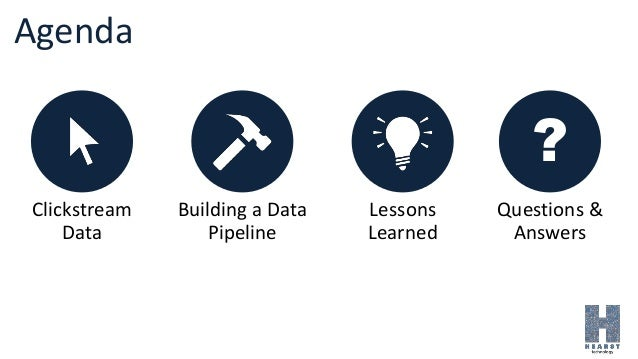 ? Clickstream Data Building a Data Pipeline Lessons Learned Questions & Answers Agenda