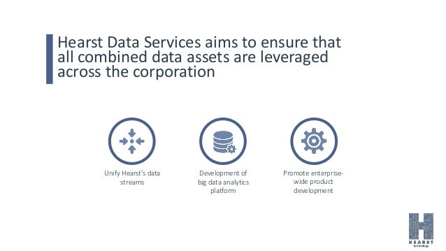 Hearst Data Services aims to ensure that all combined data assets are leveraged across the corporation Unify Hearst's data...