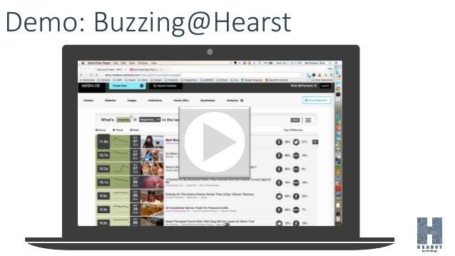 Demo: Buzzing@Hearst