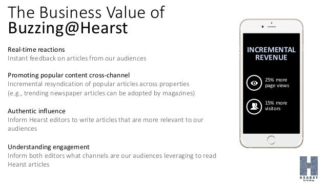 The Business Value of Buzzing@Hearst Real-time reactions Instant feedback on articles from our audiences Promoting popular...