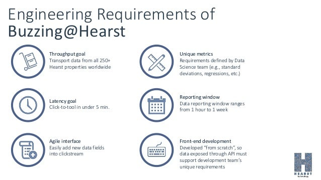 Engineering Requirements of Buzzing@Hearst Throughput goal Transport data from all 250+ Hearst properties worldwide Latenc...