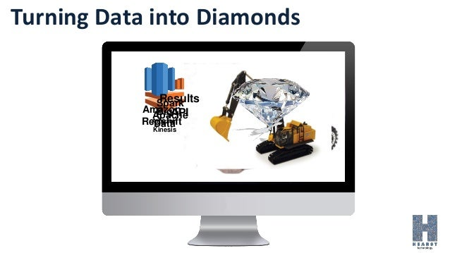 Amazon Kinesis Big Data Spark Apache Amazon Redshift Results API Turning Data into Diamonds