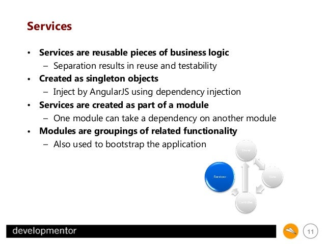 Services • Services are reusable pieces of business logic – Separation results in reuse and testability • Created as singl...