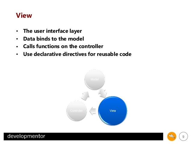 View • • • •  The user interface layer Data binds to the model Calls functions on the controller Use declarative directive...