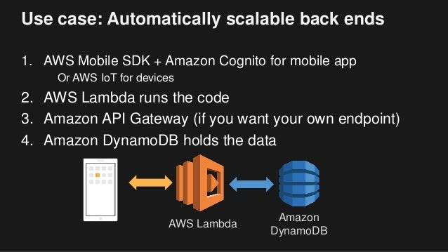 Use case: Automatically scalable back ends 1. AWS Mobile SDK + Amazon Cognito for mobile app Or AWS IoT for devices 2. AWS...
