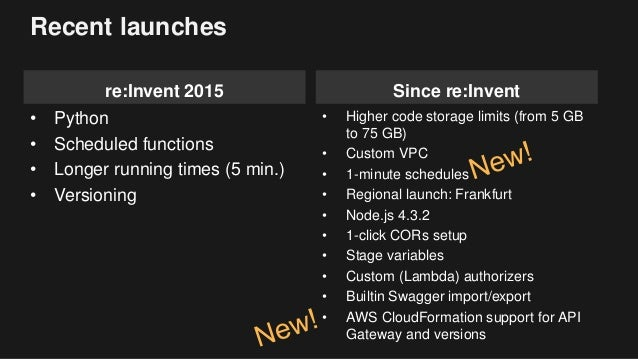 re:Invent 2015 • Python • Scheduled functions • Longer running times (5 min.) • Versioning Recent launches Since re:Invent...